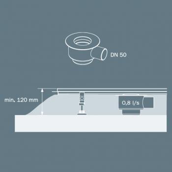 zubeh r f r duschrinnen preisg nstig online. Black Bedroom Furniture Sets. Home Design Ideas